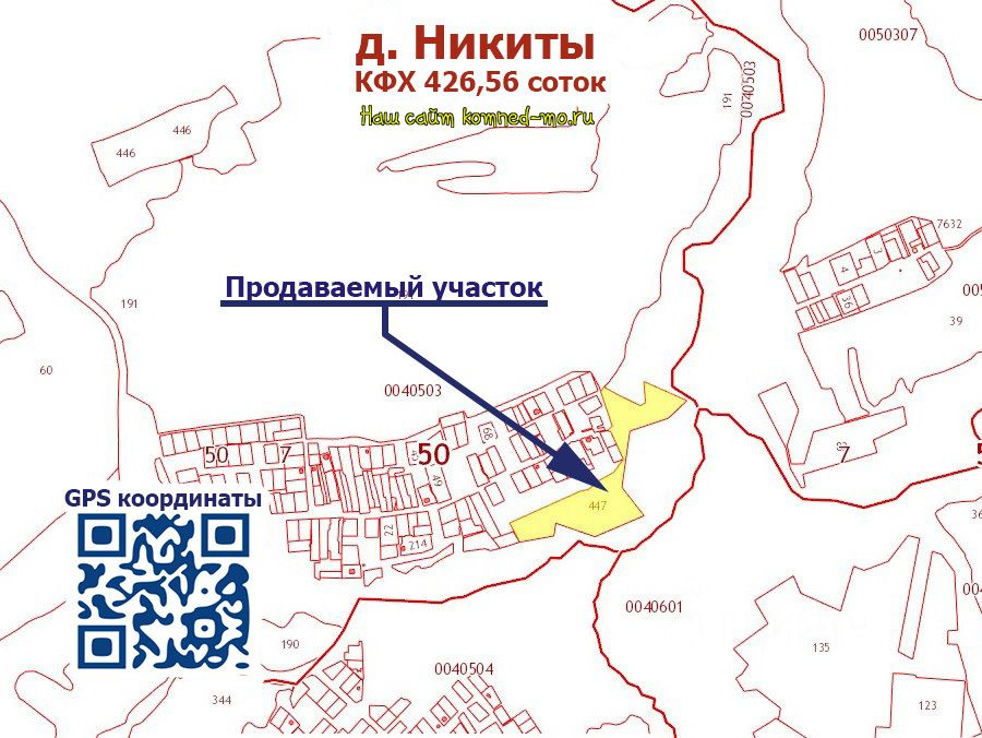 недвижимость Волоколамский район, деревня Никиты