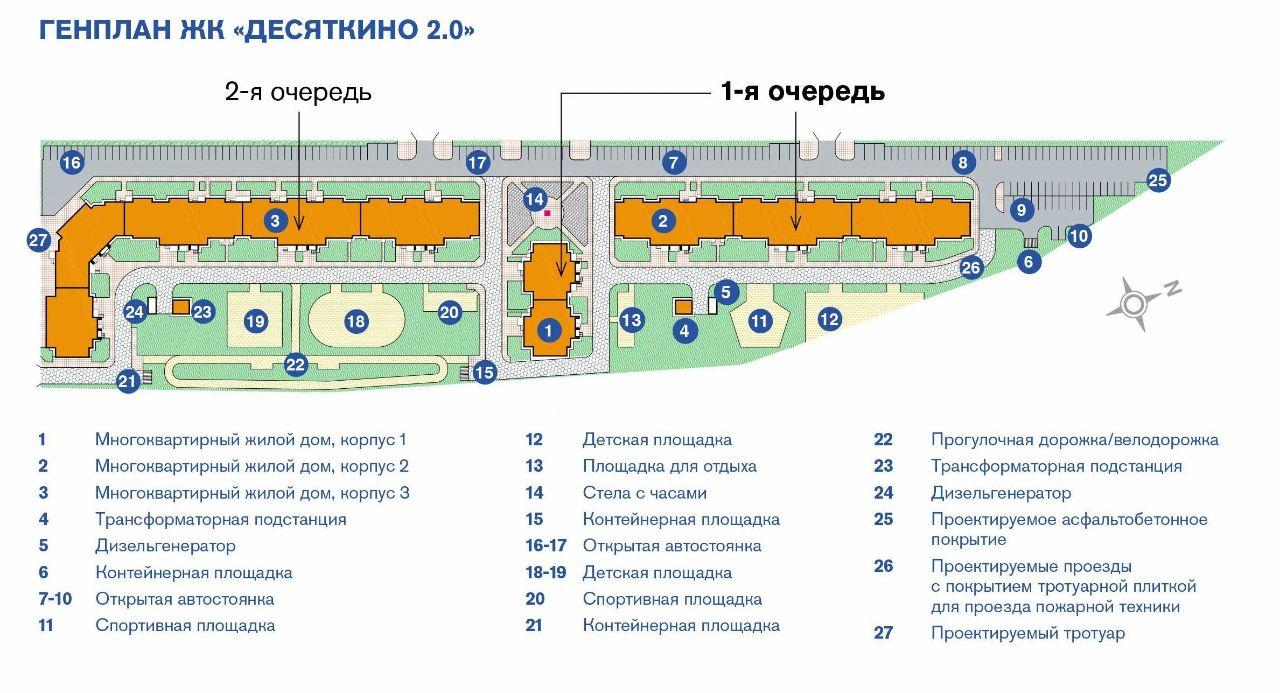 ЖК Десяткино 2.0