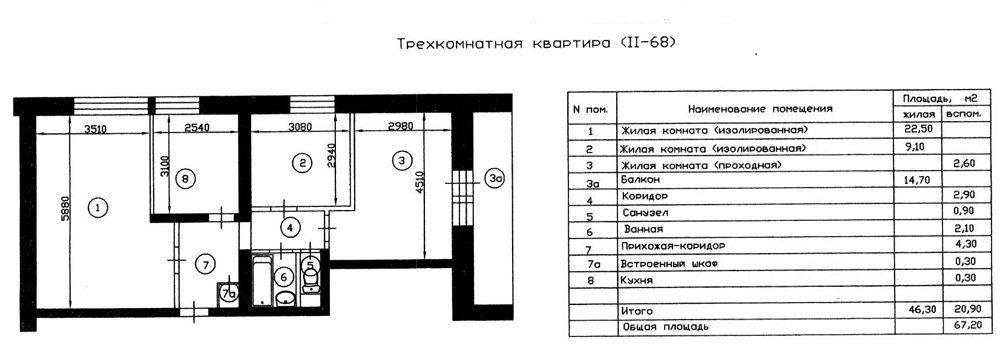 Купить трехкомнатную квартиру 68м² Волочаевская ул., 12, Москва, ЮВАО, р-н Лефортово м. Римская - база ЦИАН, объявление 209048355