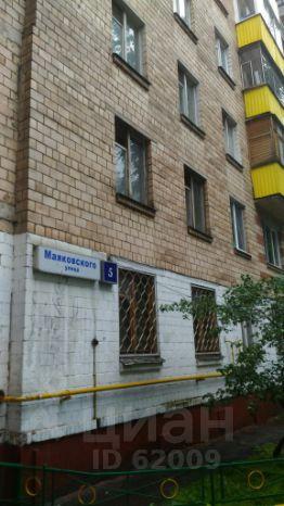 аренда в новосибирске офисов